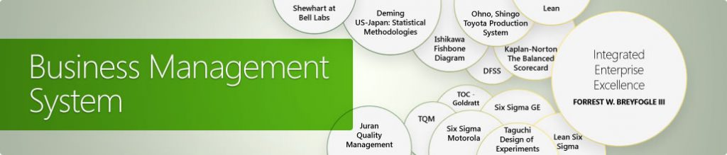 Business Management System