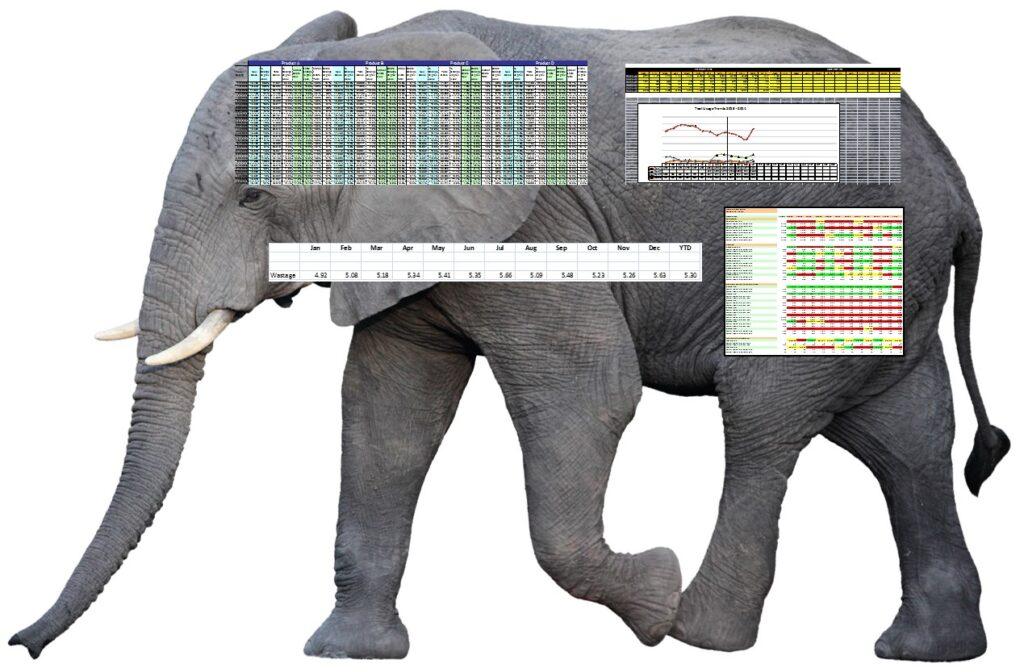 shortcomings in traditional scorecard reporting