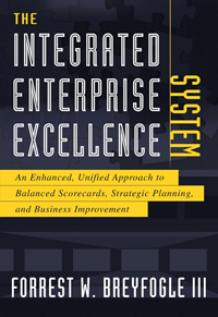 Operational Excellence Management System Book Review