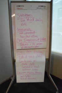 business management system training example flip chart presentation
