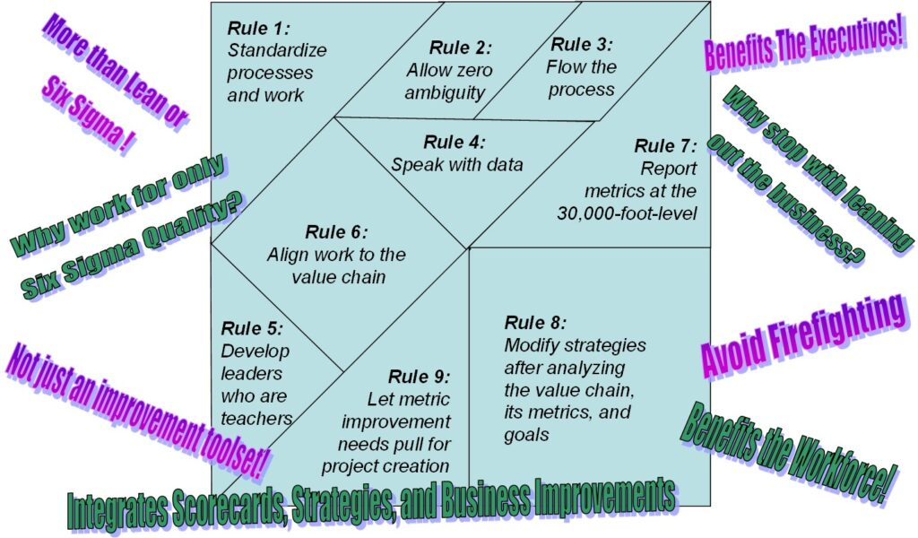 deming quality management and iee that puts together the puzzle pieces of an organization
