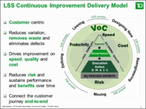 end to end process example TD bank continuous improvement