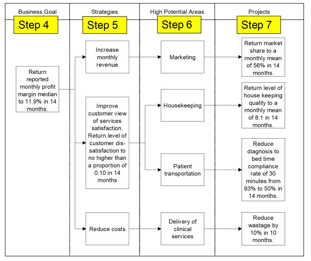 EIP in Management 2.0 book description