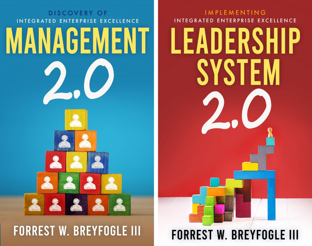Business Management Problems and Resolutions Books