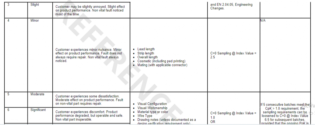 Quality Assurance Inspection Plan view 2